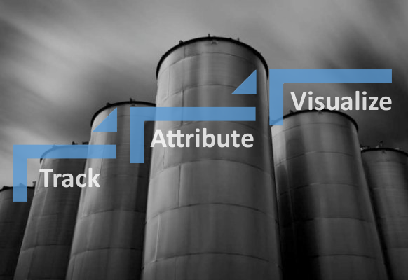Moving beyond silo marketing